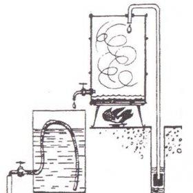 Как сделать для воды насос
