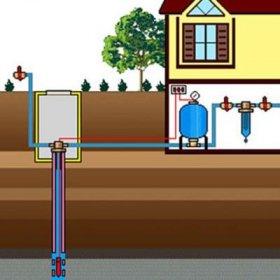 Водоснабжение частного дома из скважины: схема коммуникаций.