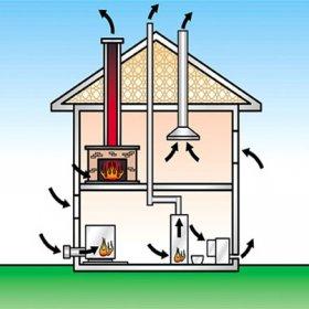 Как делать дымоход в доме топка для камина калуга