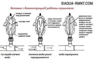 Глушитель для труб