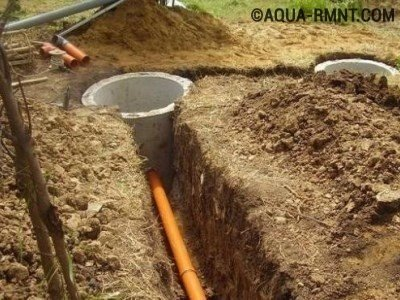 Прокладка труб канализации и их присоединение к яме