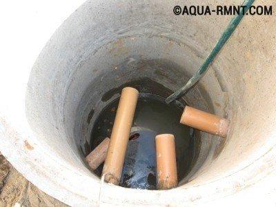 Коллекторный  (водоприемный) колодец