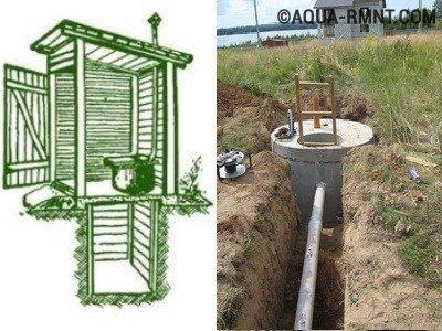 Простая конструкция выгребной ямы