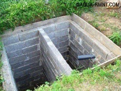 Строительство выгребной ямы из газосиликатных блоков