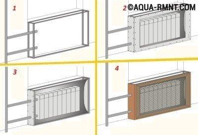 Как закрыть радиаторы отопления гипсокартоном