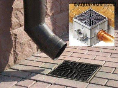 Ливневая канализация частного дома точечного типа