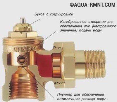 Деталь для установки батареи отопления - кран Маевского