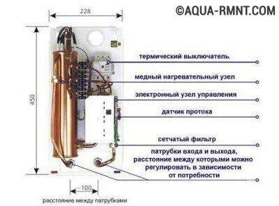 На схеме показаны все внутренности проточника и его типовые габариты