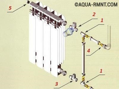 Байпас необходим для правильного подключения батареи к однотрубной системе отопления