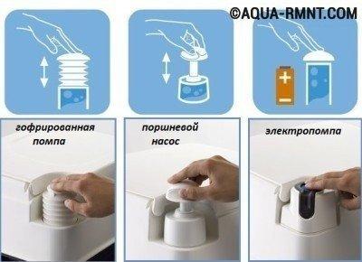 Перед тем как выбрать биотуалет для дачи определитесь с системой смыва