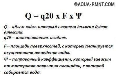 Формула для расчетов расхода атмосферной воды