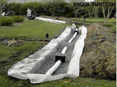 Утепление элементов ливневой канализации