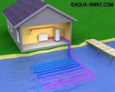 Геотермальный насос для отопления дома
