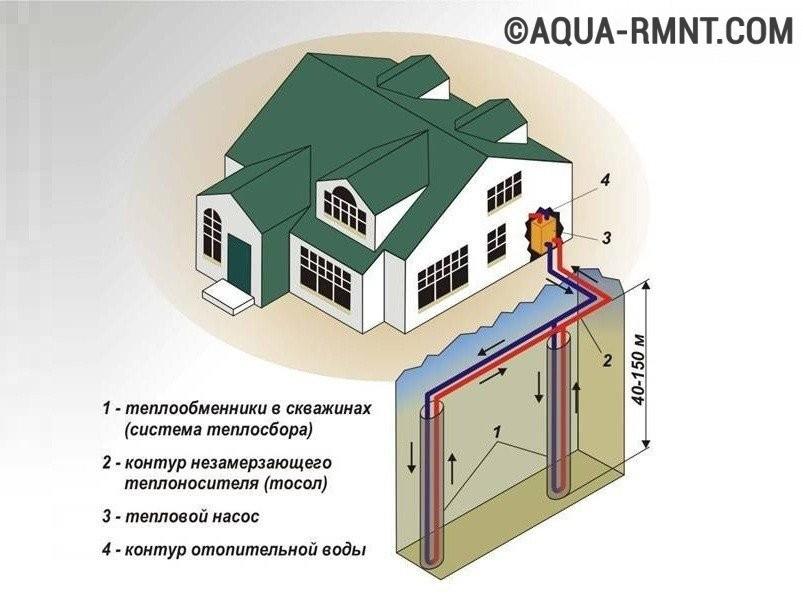 Теплообменники для загородных домов Пластины теплообменника Tranter GC-054 P Черкесск