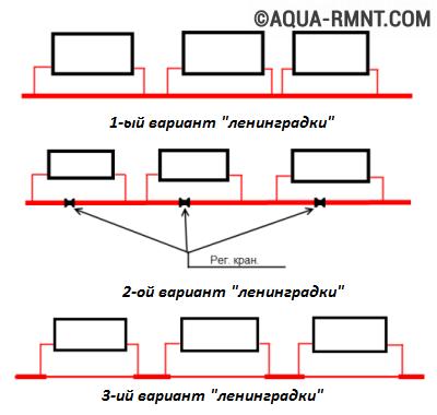 """Распространенные схемы системы """"ленинградка"""""""