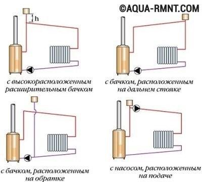 """Схема отопления """"ленинградка"""""""