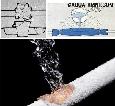 Отогрев замерзшего водопровода