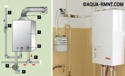 При монтаже  важно не перепутать вход-выход холодной и горячей воды