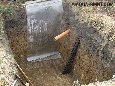 Внешняя гидроизоляция бетонного септика