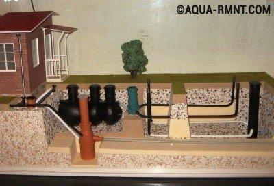 Правильное устройство канализации для бани подарит настоящий комфорт