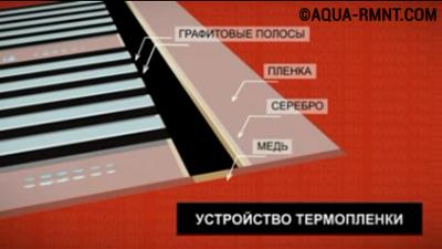 Принципиальная схема инфракрасного нагревательного элемента