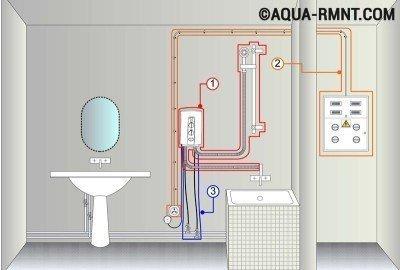 Чем ближе проточный водонагреватель расположен к крану, тем меньше теплопотерь