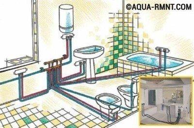 Все точки потребления воды независимы друг от друга