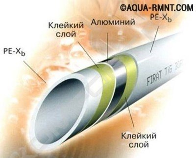 Труба из металлопластика