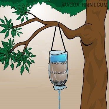 Делаем фильтр для воды своими руками для очистки колодезной и скважинной воды