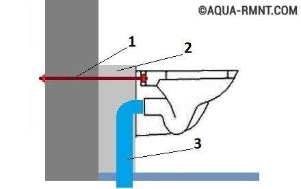 Схема крепления подвесного