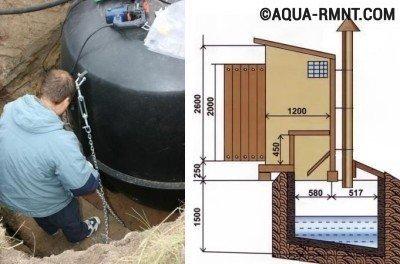 Туалет на даче своими руками с использованием пластиковой емкости