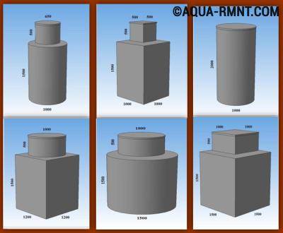 Существуют различные формы стальных кессонов - под различные нужды
