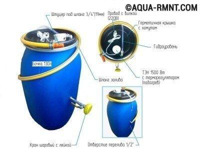 Пример пластиковой емкости оборудованной ТЭНом