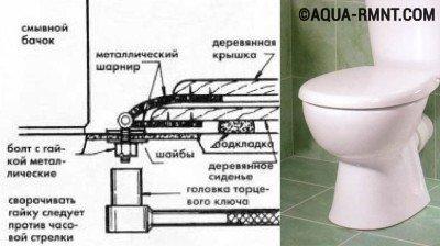 Схема крепления сиденья унитаза