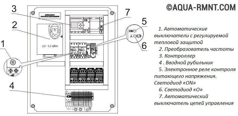 Схема расположения компонентов