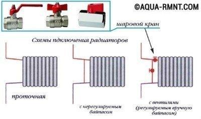 Схемы подключения радиаторов в однотрубной системе отопления