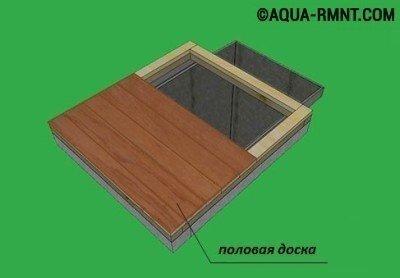 Строительство дачного туалета из дерева