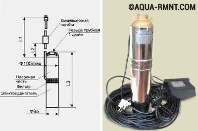 Схема, иллюстрирующая устройство насоса водолей
