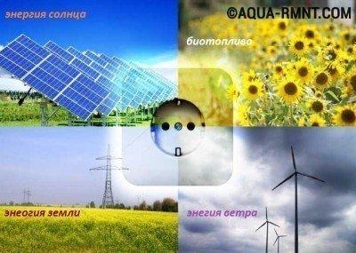 Использование природных источников энергии