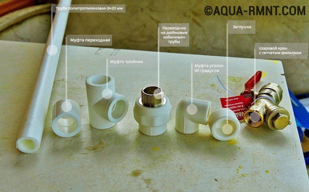 Набор для создания водопровода