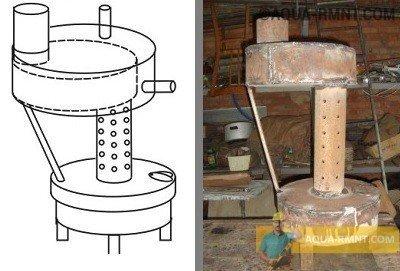 Как сделать изотермический Печка на отработке с