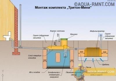Схема монтажа мини