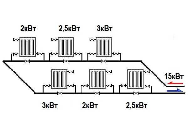 Схема расчета односторонней системы отопления