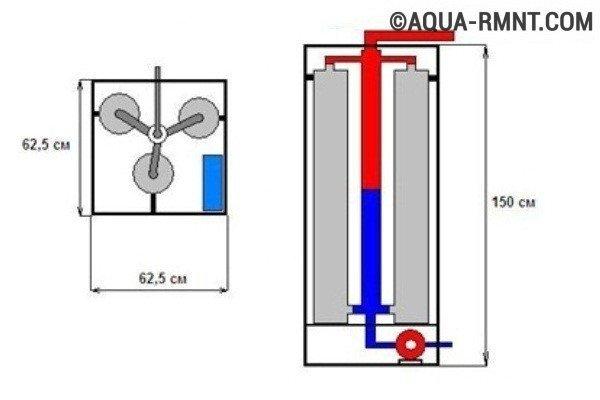 Схемы индукционных водонагревателей