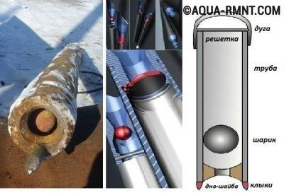 Ручное бурение скважин на воду: ударно-канатный способ