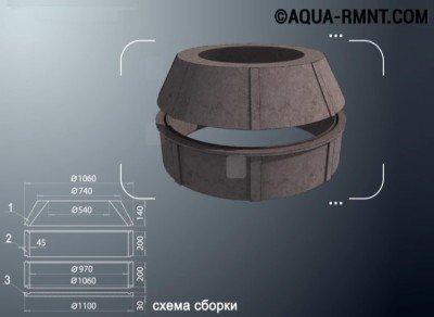 Размеры элементов колодца