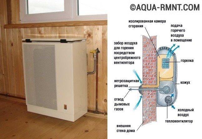 quelle chauffage pour veranda devis renovation salle de bain grenoble aulnay sous bois. Black Bedroom Furniture Sets. Home Design Ideas