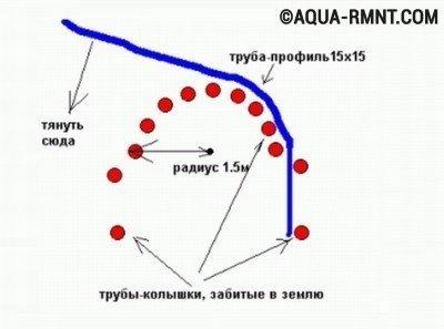 Схема самодельного трубогиба