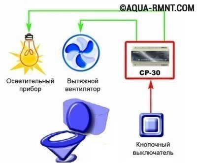 Установка вентилятора, включающегося при зажигании света