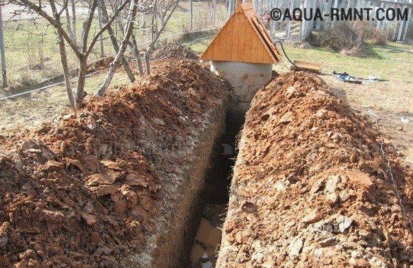 Водопровод на даче из колодца: